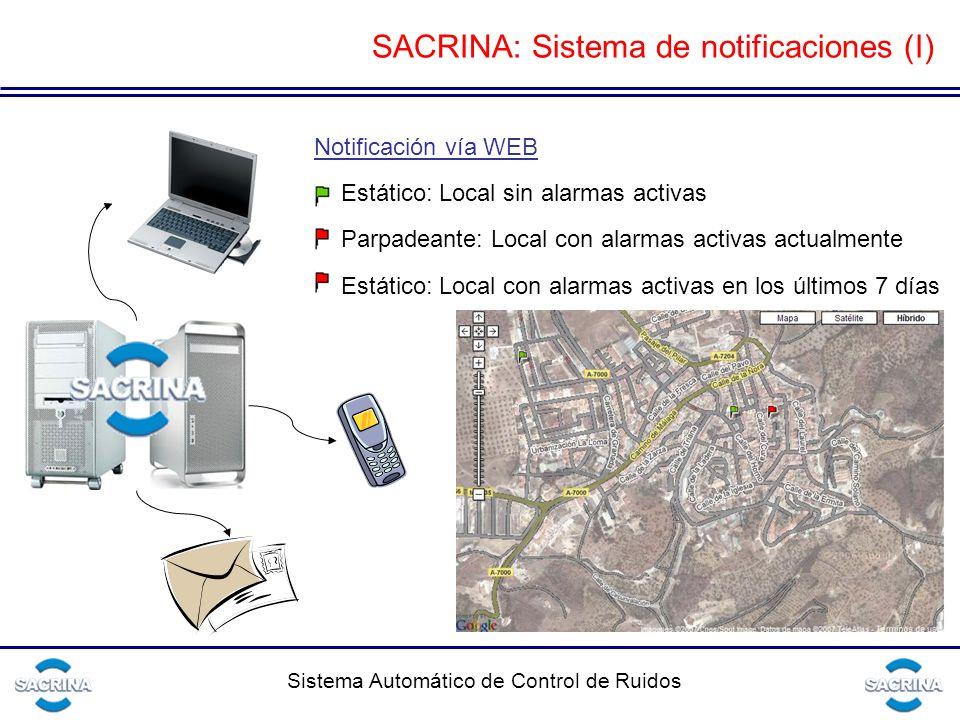 Sistema Automático de Control de Ruidos Notificación vía WEB Estático: Local sin alarmas activas Parpadeante: Local con alarmas activas actualmente Estático: Local con alarmas activas en los últimos 7 días SACRINA: Sistema de notificaciones (I)