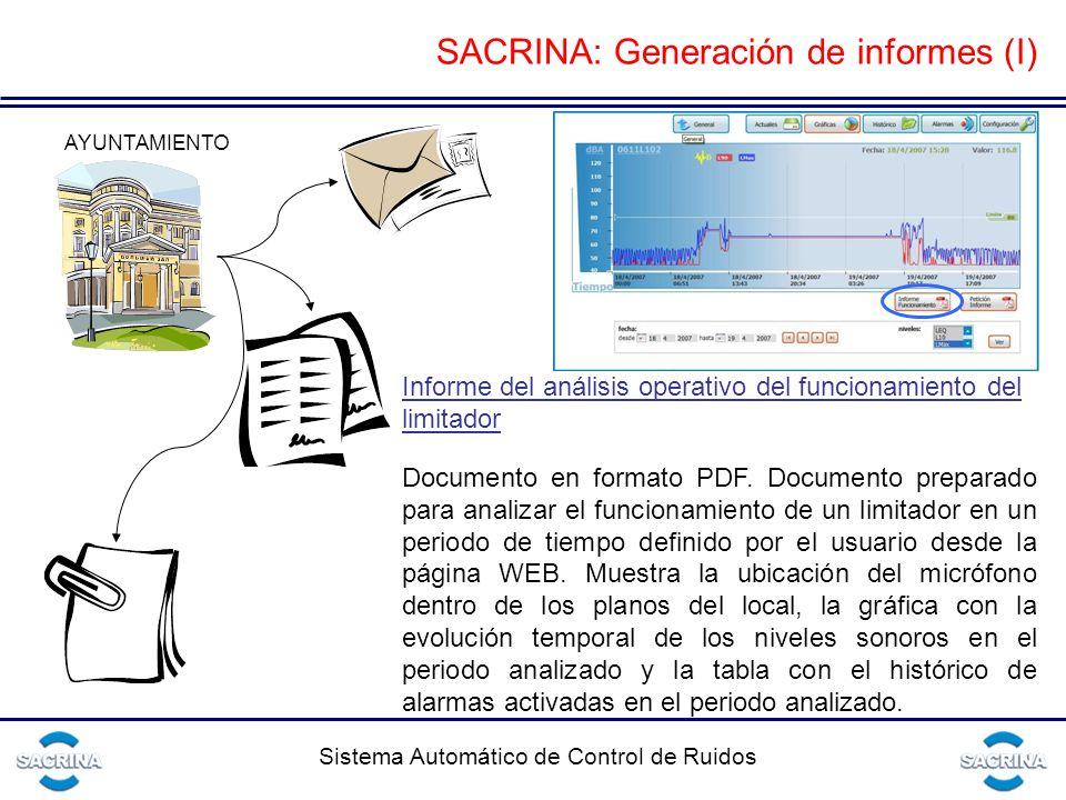 Sistema Automático de Control de Ruidos AYUNTAMIENTO Informe del análisis operativo del funcionamiento del limitador Documento en formato PDF.