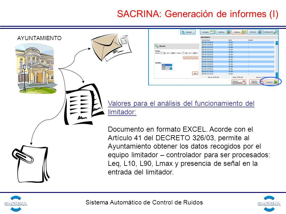 Sistema Automático de Control de Ruidos SACRINA: Generación de informes (I) Valores para el análisis del funcionamiento del limitador: Documento en formato EXCEL.