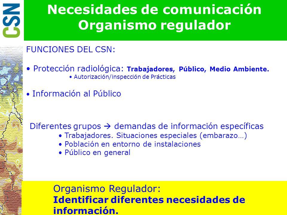 Necesidades de comunicación Organismo regulador julio 2001 FUNCIONES DEL CSN: Protección radiológica: Trabajadores, Público, Medio Ambiente.