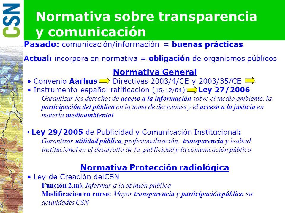 Normativa sobre transparencia y comunicación julio 2001 Pasado: comunicación/información = buenas prácticas Actual: incorpora en normativa = obligación de organismos públicos Normativa General Convenio AarhusDirectivas 2003/4/CE y 2003/35/CE Instrumento español ratificación ( 15/12/04 )Ley 27/2006 Garantizar los derechos de acceso a la información sobre el medio ambiente, la participación del público en la toma de decisiones y el acceso a la justicia en materia medioambiental Ley 29/2005 de Publicidad y Comunicación Institucional: Garantizar utilidad pública, profesionalización, transparencia y lealtad institucional en el desarrollo de la publicidad y la comunicación público Normativa Protección radiológica Ley de Creación delCSN Función 2.m).