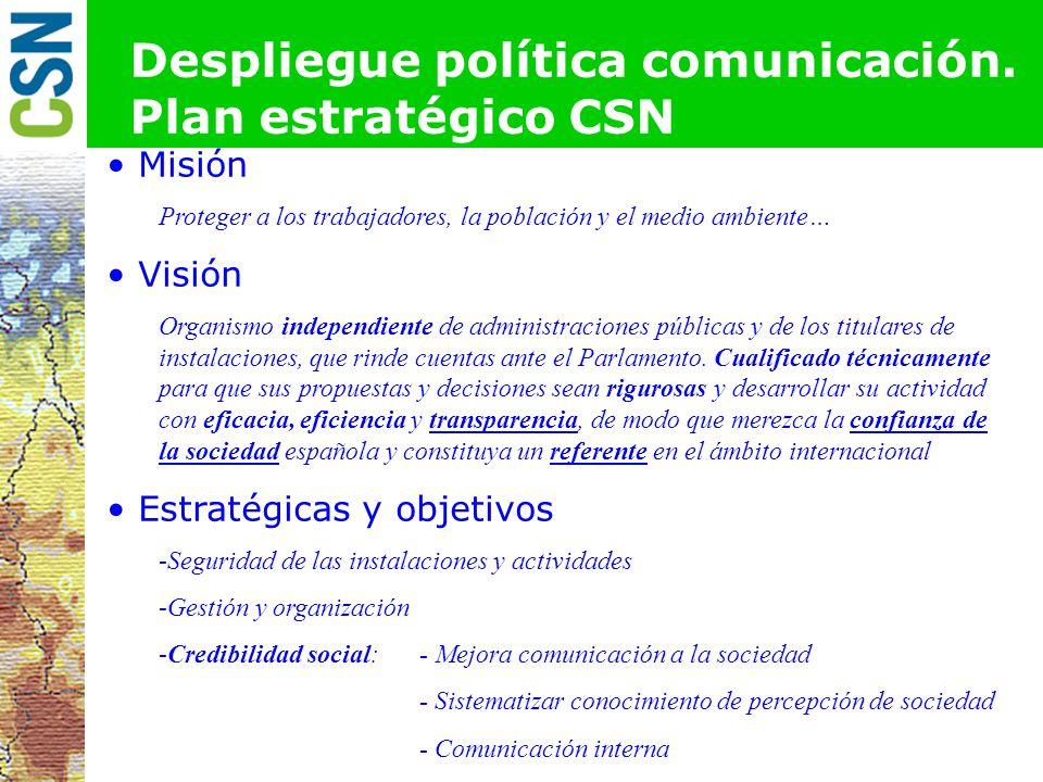Despliegue política comunicación.