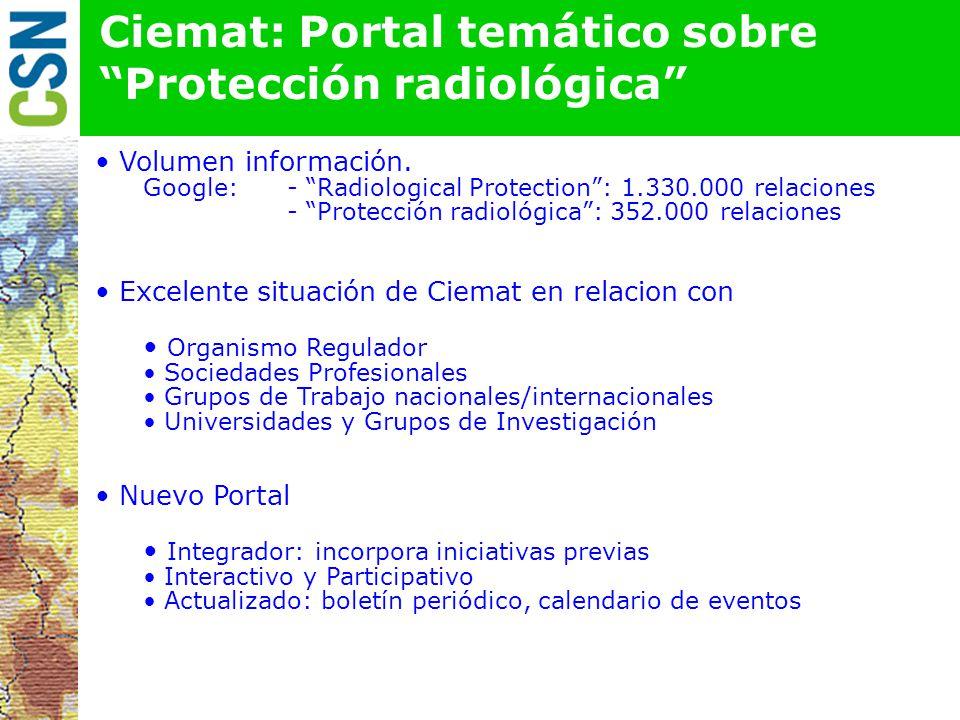 Ciemat: Portal temático sobre Protección radiológica Volumen información.