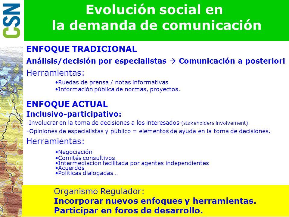 Evolución social en la demanda de comunicación julio 2001 ENFOQUE TRADICIONAL Análisis/decisión por especialistas Comunicación a posteriori Herramientas: Ruedas de prensa / notas informativas Información pública de normas, proyectos.