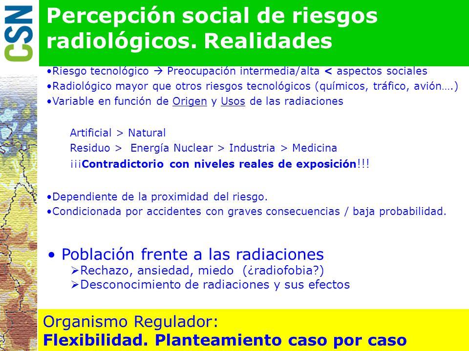 Iniciativas del CSN en materia de comunicación (emergencias) Específico con normativa propia.