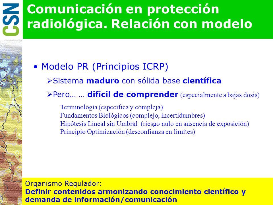 Comunicación en protección radiológica.