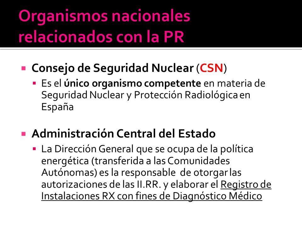 Consejo de Seguridad Nuclear (CSN) Es el único organismo competente en materia de Seguridad Nuclear y Protección Radiológica en España Administración