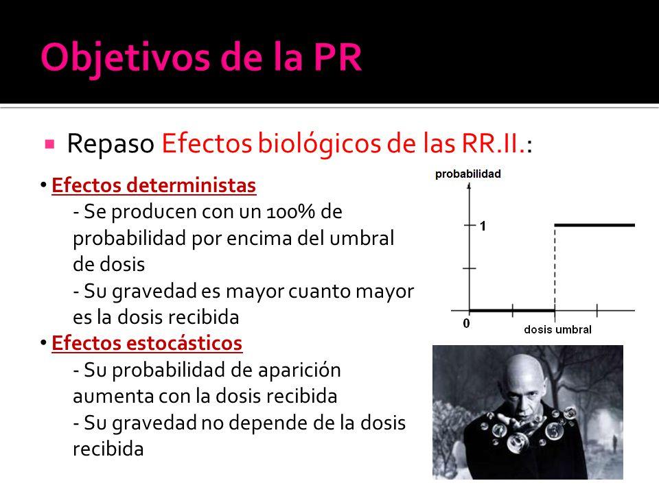 Repaso Efectos biológicos de las RR.II.: Efectos deterministas - Se producen con un 100% de probabilidad por encima del umbral de dosis - Su gravedad