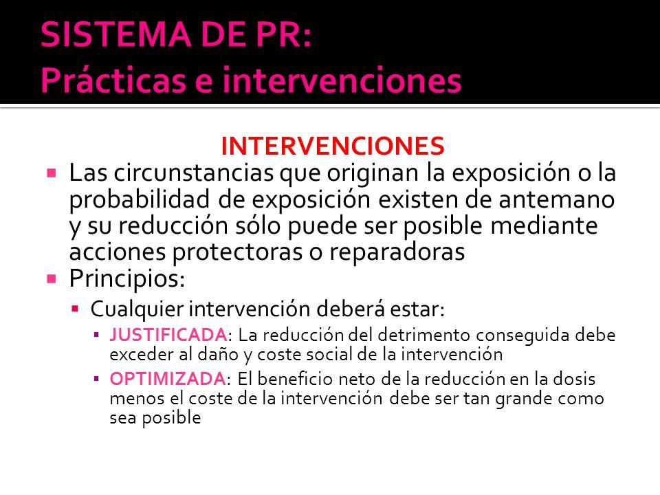 INTERVENCIONES Las circunstancias que originan la exposición o la probabilidad de exposición existen de antemano y su reducción sólo puede ser posible