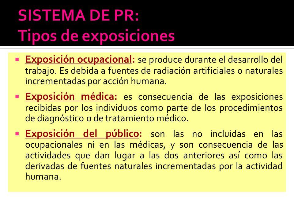 Exposición ocupacional: se produce durante el desarrollo del trabajo. Es debida a fuentes de radiación artificiales o naturales incrementadas por acci
