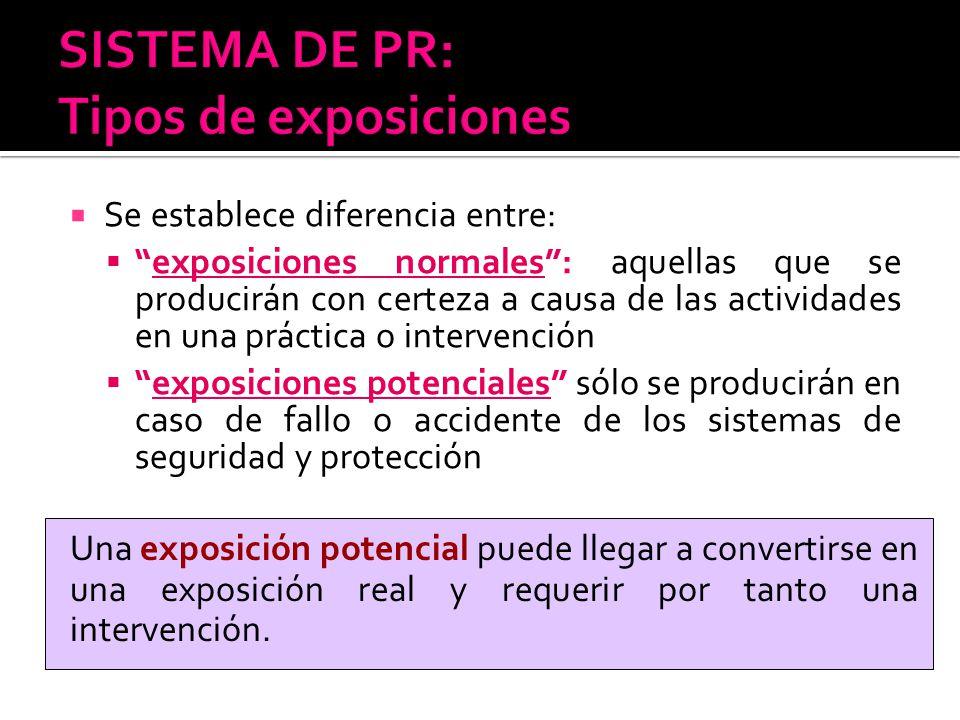Se establece diferencia entre: exposiciones normales: aquellas que se producirán con certeza a causa de las actividades en una práctica o intervención