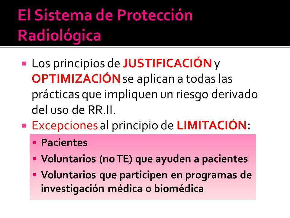 Los principios de JUSTIFICACIÓN y OPTIMIZACIÓN se aplican a todas las prácticas que impliquen un riesgo derivado del uso de RR.II. Excepciones al prin