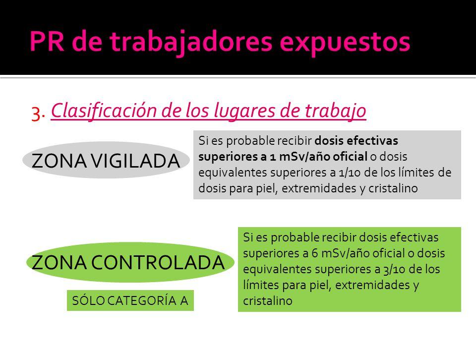 3. Clasificación de los lugares de trabajo ZONA VIGILADA ZONA CONTROLADA Si es probable recibir dosis efectivas superiores a 1 mSv/año oficial o dosis