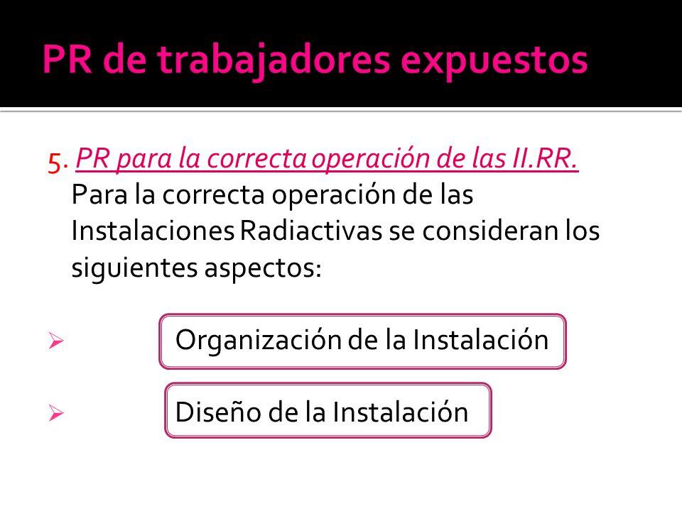 5. PR para la correcta operación de las II.RR. Para la correcta operación de las Instalaciones Radiactivas se consideran los siguientes aspectos: Orga