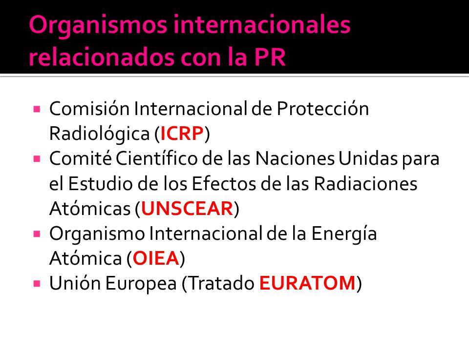 Comisión Internacional de Protección Radiológica (ICRP) Comité Científico de las Naciones Unidas para el Estudio de los Efectos de las Radiaciones Ató