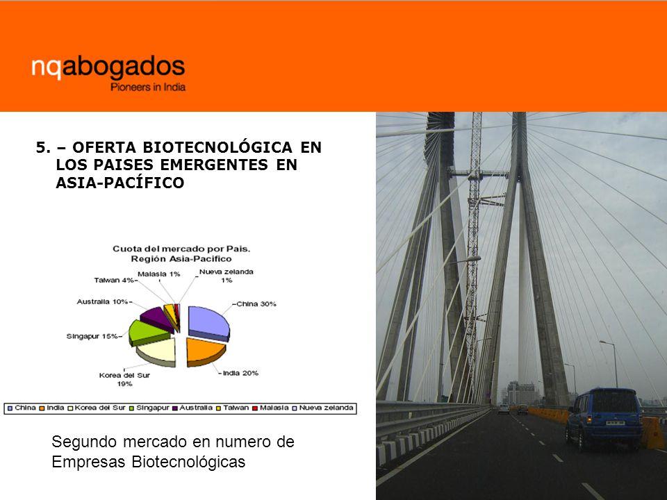 5. – OFERTA BIOTECNOLÓGICA EN LOS PAISES EMERGENTES EN ASIA-PACÍFICO Segundo mercado en numero de Empresas Biotecnológicas