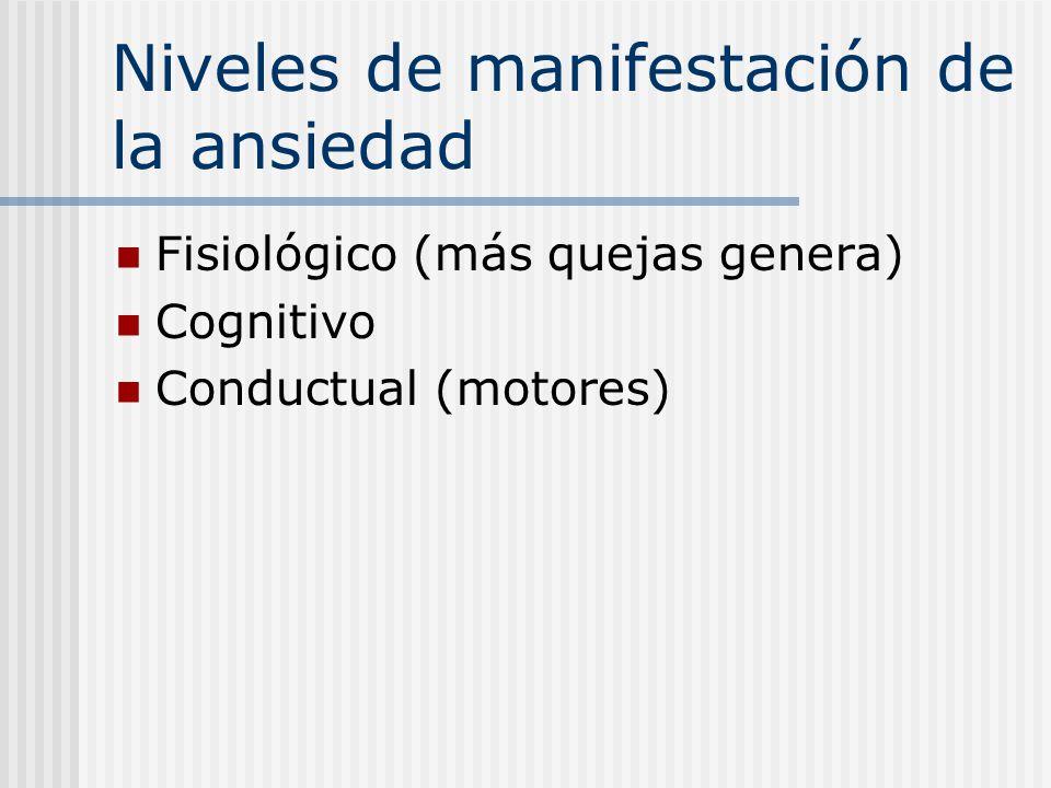 Niveles de manifestación de la ansiedad Fisiológico (más quejas genera) Cognitivo Conductual (motores)
