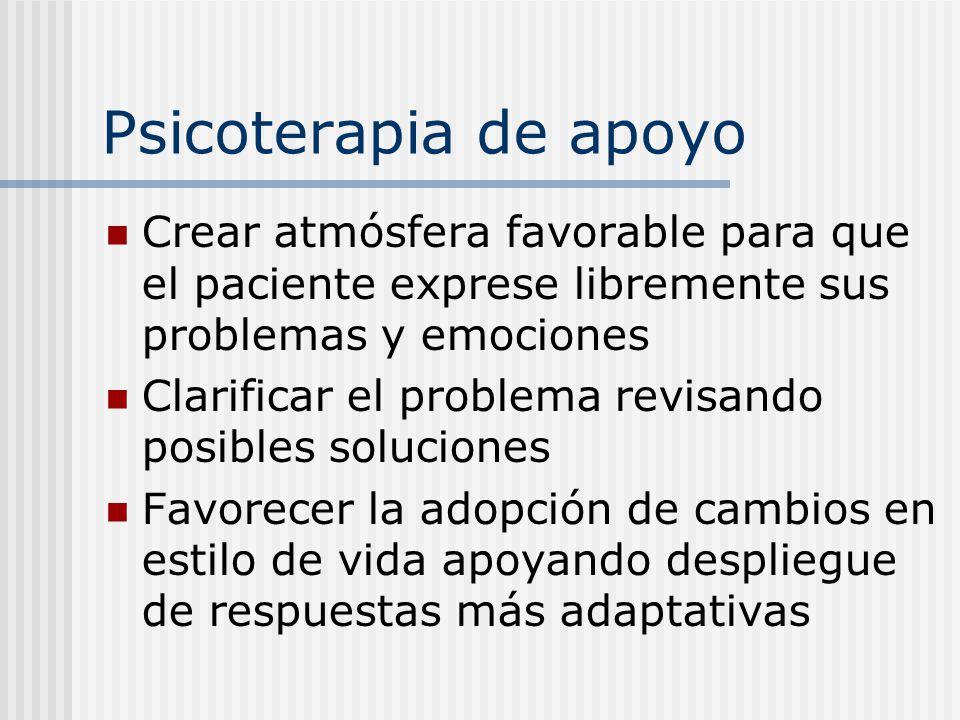 Psicoterapia de apoyo Crear atmósfera favorable para que el paciente exprese libremente sus problemas y emociones Clarificar el problema revisando pos