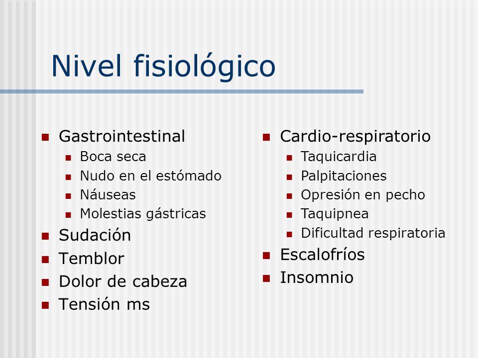 Nivel fisiológico Gastrointestinal Boca seca Nudo en el estómado Náuseas Molestias gástricas Sudación Temblor Dolor de cabeza Tensión ms Cardio-respir