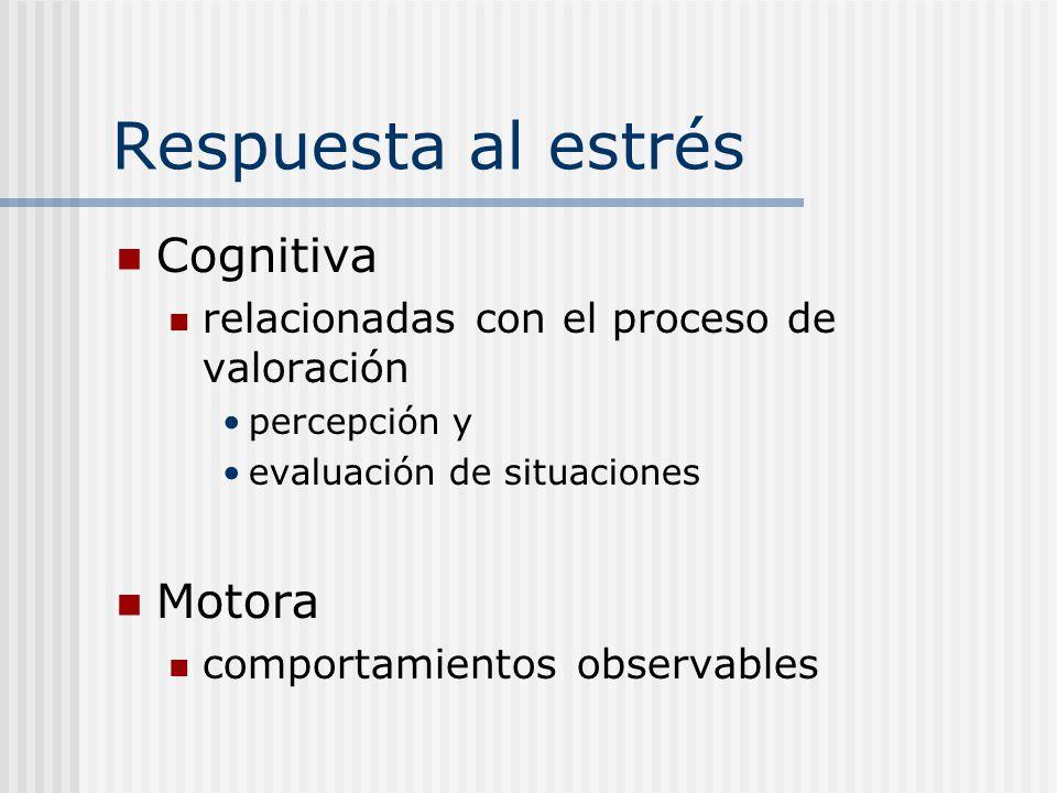 Respuesta al estrés Cognitiva relacionadas con el proceso de valoración percepción y evaluación de situaciones Motora comportamientos observables