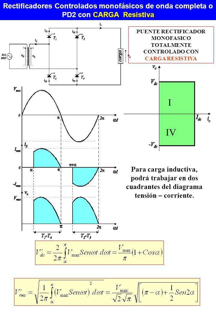 I IV Para carga inductiva, podrá trabajar en dos cuadrantes del diagrama tensión – corriente. CARGA Resistiva Rectificadores Controlados monofásicos d