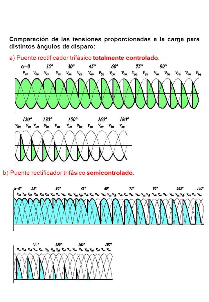 Comparación de las tensiones proporcionadas a la carga para distintos ángulos de disparo: totalmente controlado a) Puente rectificador trifásico total