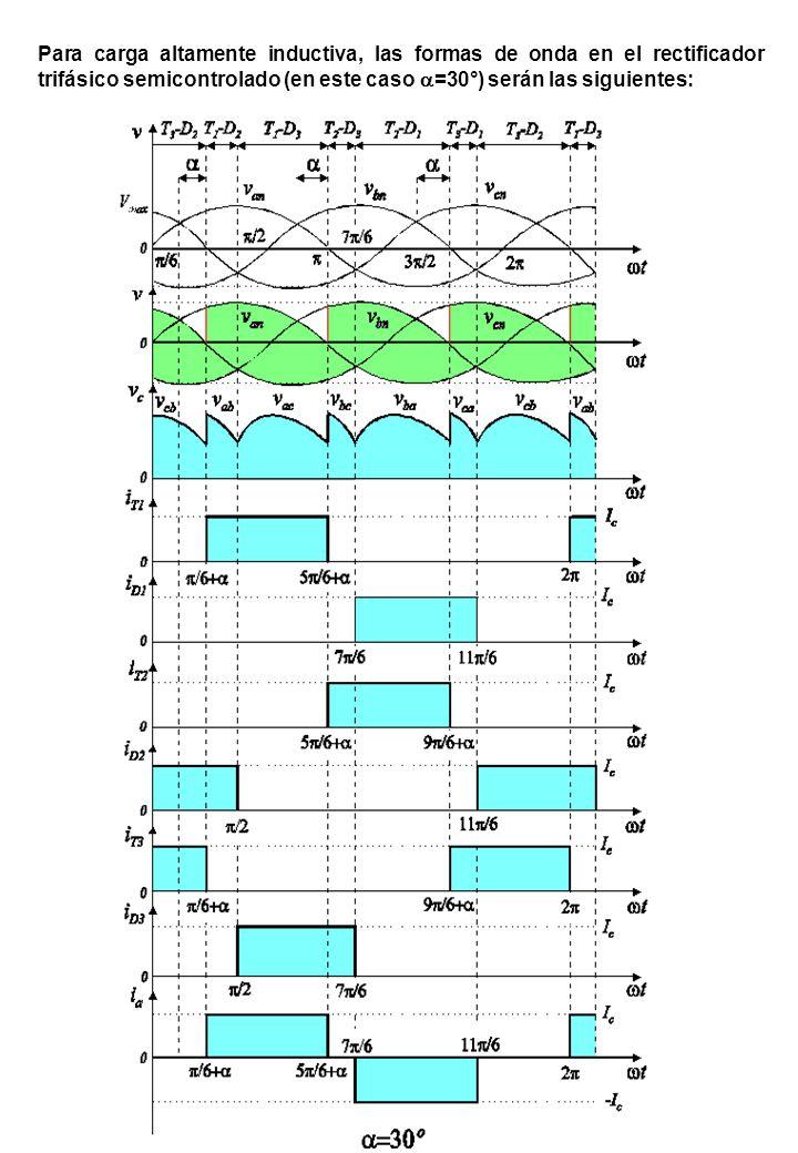 Para carga altamente inductiva, las formas de onda en el rectificador trifásico semicontrolado (en este caso =30°) serán las siguientes: