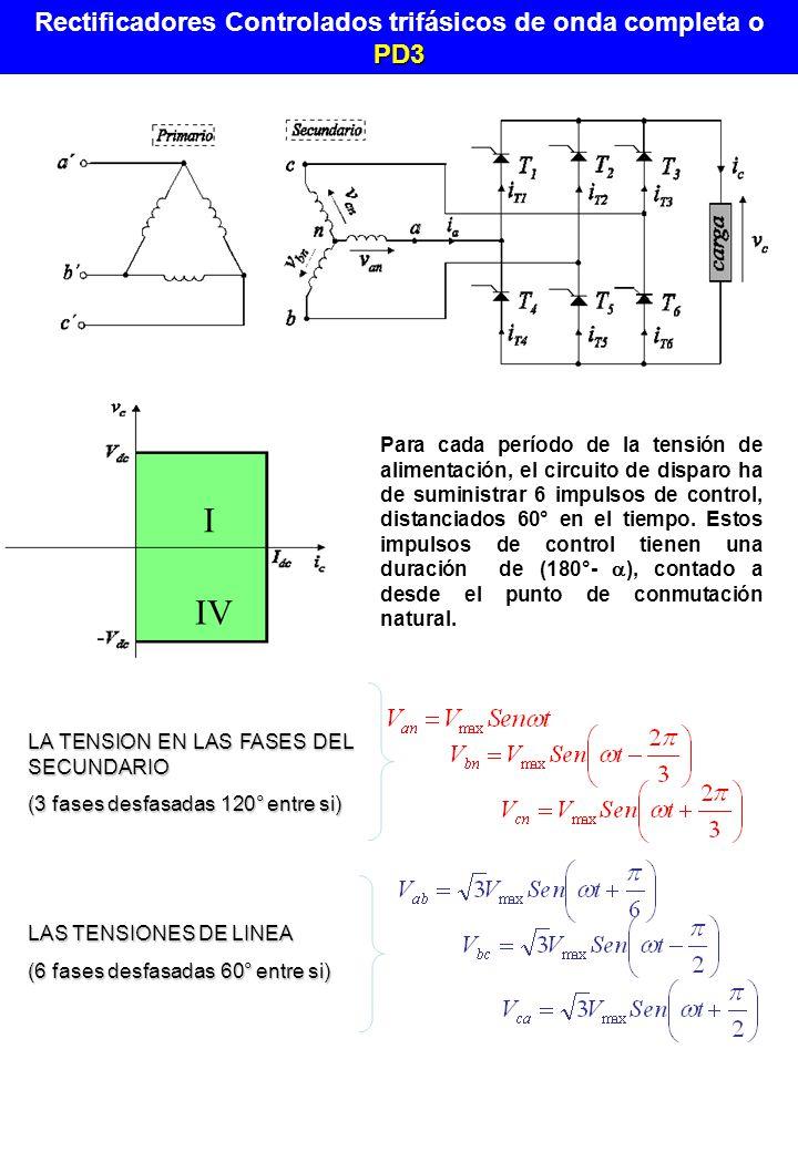 IV I Para cada período de la tensión de alimentación, el circuito de disparo ha de suministrar 6 impulsos de control, distanciados 60° en el tiempo. E