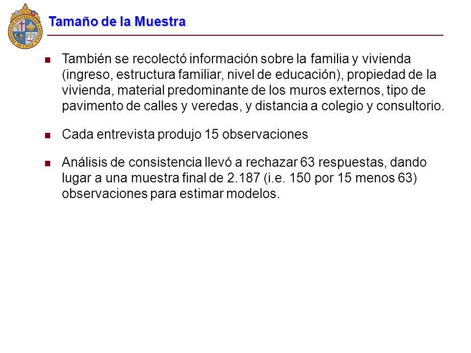 También se recolectó información sobre la familia y vivienda (ingreso, estructura familiar, nivel de educación), propiedad de la vivienda, material pr