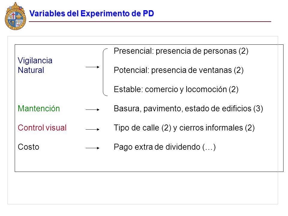 Presencial: presencia de personas (2) Vigilancia Natural Potencial: presencia de ventanas (2) Estable: comercio y locomoción (2) Mantención Basura, pa
