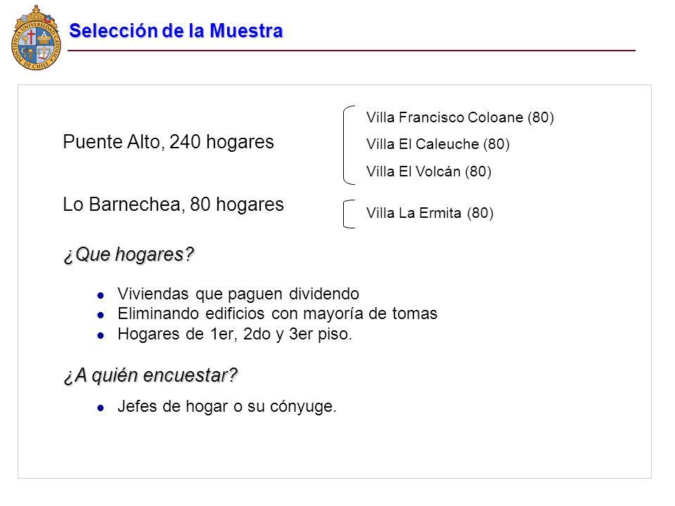 Puente Alto, 240 hogares Lo Barnechea, 80 hogares ¿Que hogares? l Viviendas que paguen dividendo l Eliminando edificios con mayoría de tomas l Hogares