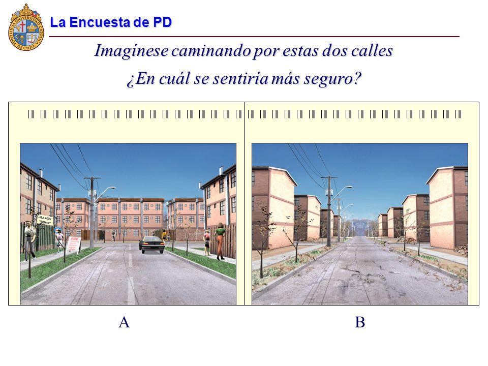 AB Imagínese caminando por estas dos calles ¿En cuál se sentiría más seguro? La Encuesta de PD