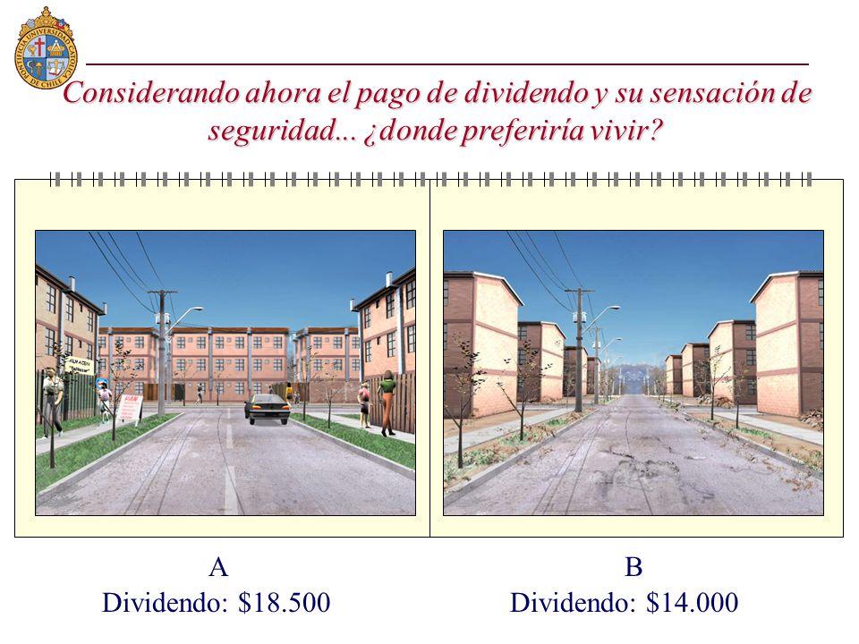 AB Dividendo: $18.500Dividendo: $14.000 Considerando ahora el pago de dividendo y su sensación de seguridad... ¿donde preferiría vivir?