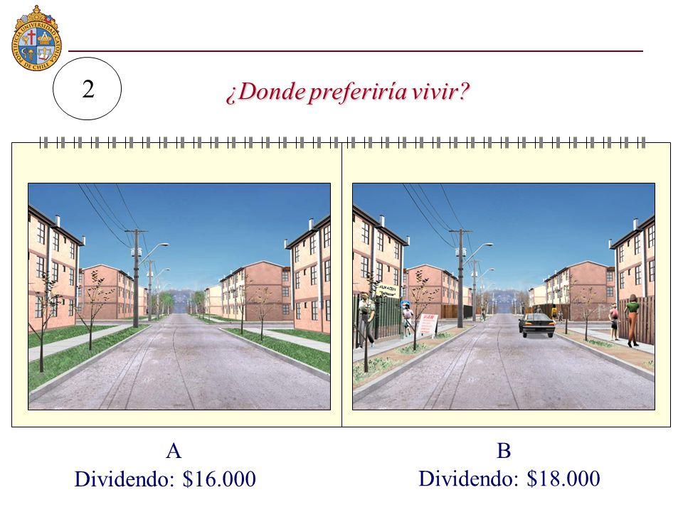AB 2 ¿Donde preferiría vivir? Dividendo: $16.000 Dividendo: $18.000