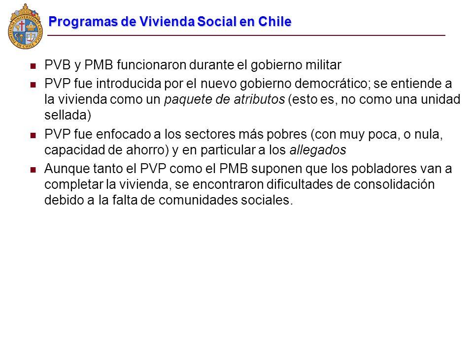 PVB y PMB funcionaron durante el gobierno militar PVP fue introducida por el nuevo gobierno democrático; se entiende a la vivienda como un paquete de