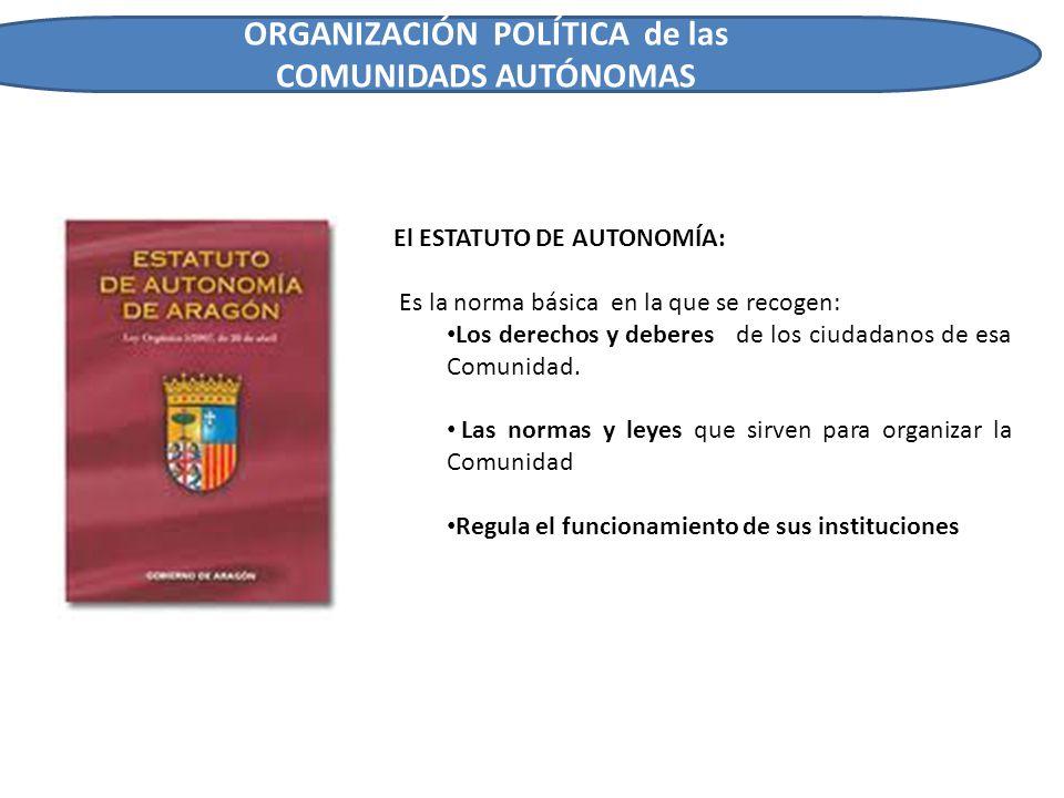 ORGANIZACIÓN POLÍTICA de las COMUNIDADS AUTÓNOMAS El ESTATUTO DE AUTONOMÍA: Es la norma básica en la que se recogen: Los derechos y deberes de los ciu