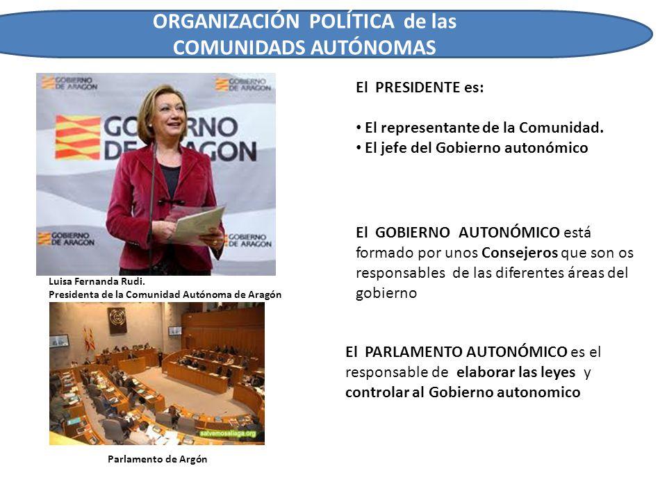 ORGANIZACIÓN POLÍTICA de las COMUNIDADS AUTÓNOMAS El PRESIDENTE es: El representante de la Comunidad. El jefe del Gobierno autonómico El GOBIERNO AUTO