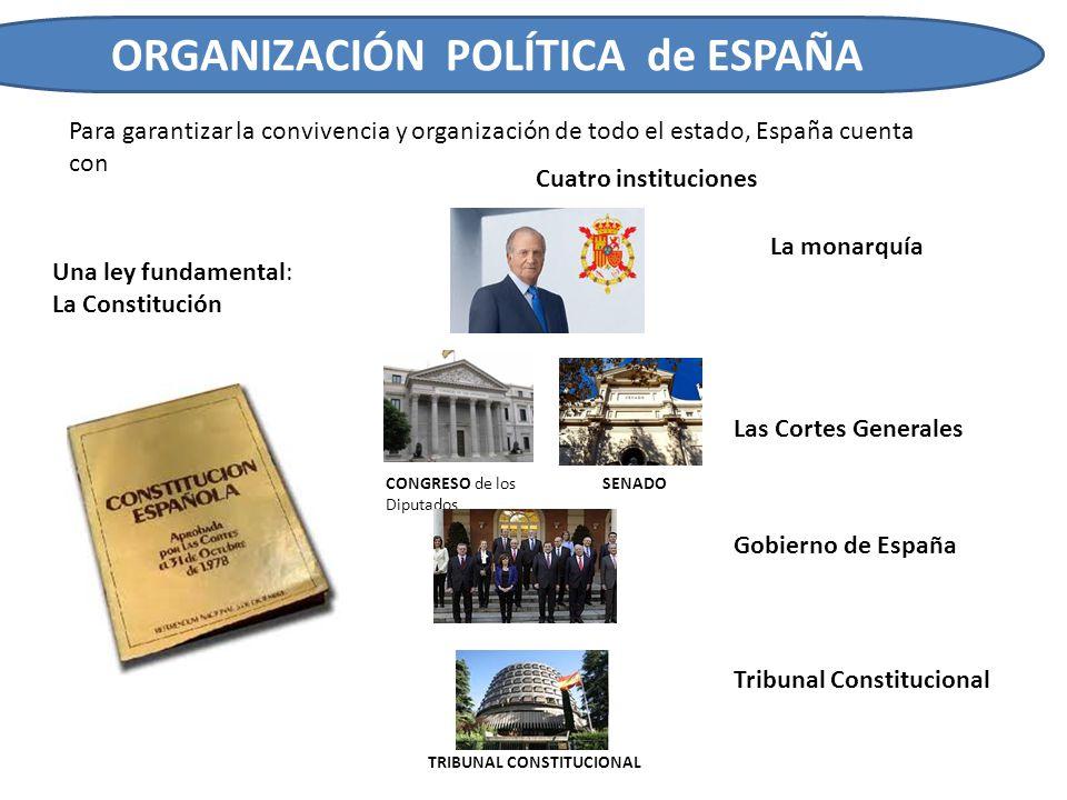 ORGANIZACIÓN POLÍTICA de ESPAÑA Para garantizar la convivencia y organización de todo el estado, España cuenta con LA CONSTITUCIÓN es la ley fundamental del estado español Todas las instituciones y ciudadanos debemos cumplirla.