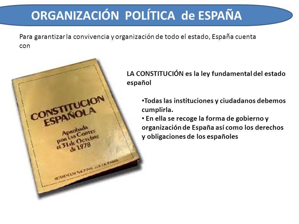 ORGANIZACIÓN POLÍTICA de ESPAÑA Para garantizar la convivencia y organización de todo el estado, España cuenta con LA CONSTITUCIÓN es la ley fundament