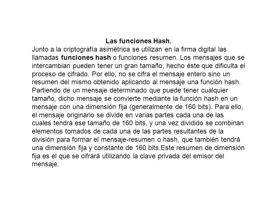 Las funciones Hash.