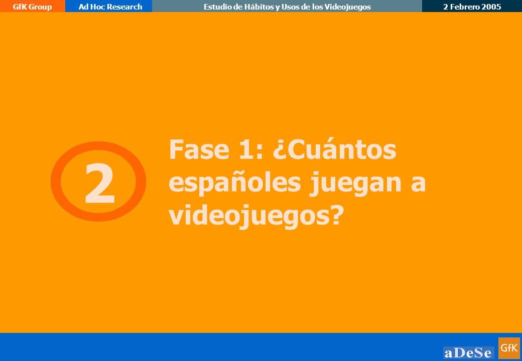 2 Febrero 2005 GfK GroupAd Hoc ResearchEstudio de Hábitos y Usos de los Videojuegos 5 Fase 1: ¿Cuántos españoles juegan a videojuegos.