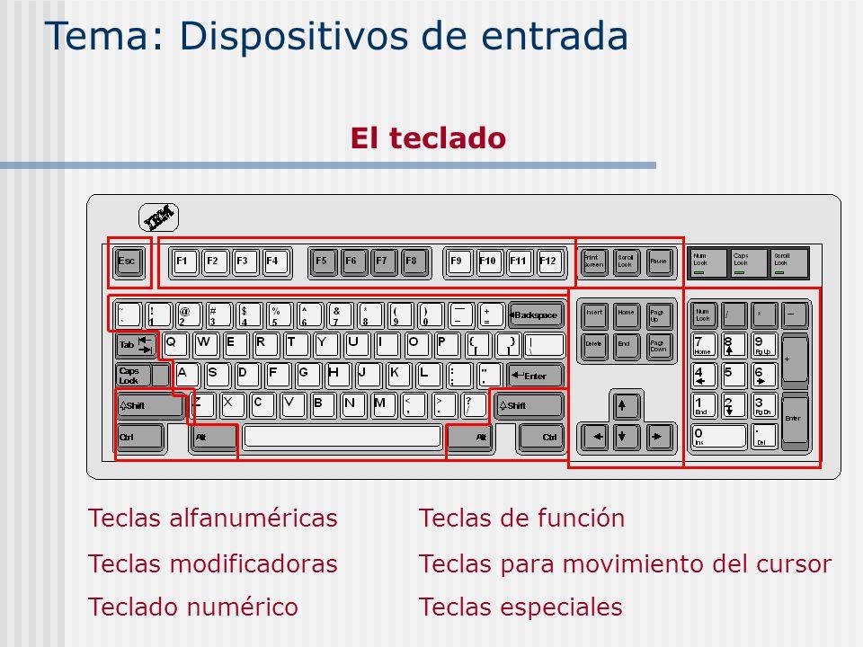 Teclas alfanuméricas Teclas modificadoras Teclas de función Teclas para movimiento del cursor Teclado numéricoTeclas especiales Tema: Dispositivos de
