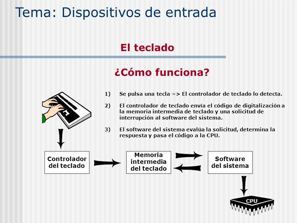 ¿Cómo funciona? Controlador del teclado Memoria intermedia del teclado Software del sistema CPU 1)Se pulsa una tecla => El controlador de teclado lo d