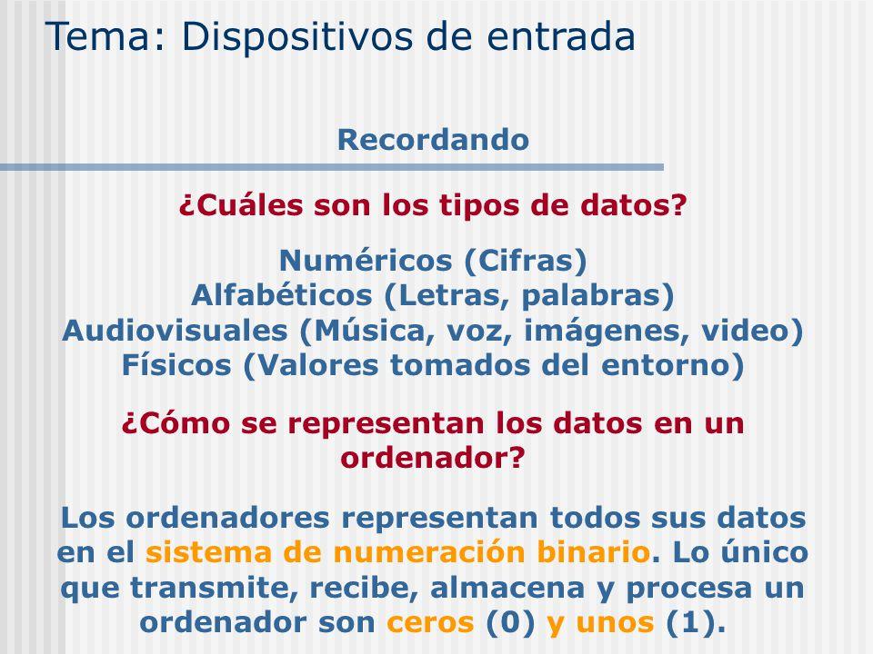 ¿Cuáles son los tipos de datos? Tema: Dispositivos de entrada Recordando Numéricos (Cifras) Alfabéticos (Letras, palabras) Audiovisuales (Música, voz,