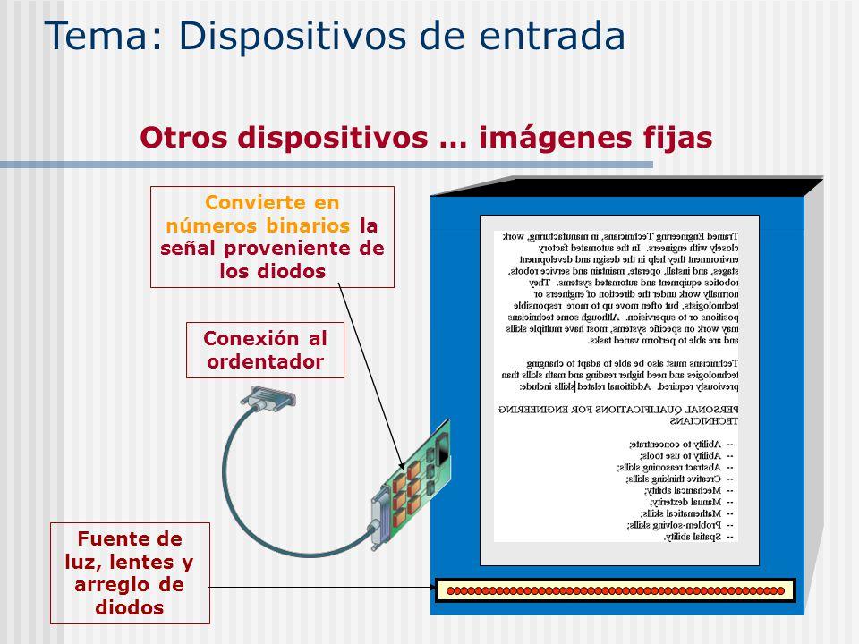 Convierte en números binarios la señal proveniente de los diodos Conexión al ordentador Fuente de luz, lentes y arreglo de diodos Tema: Dispositivos d