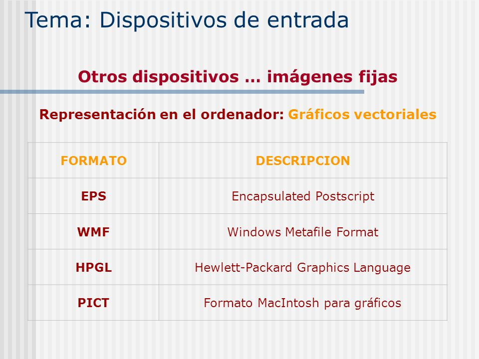 FORMATODESCRIPCION EPSEncapsulated Postscript WMFWindows Metafile Format HPGLHewlett-Packard Graphics Language PICTFormato MacIntosh para gráficos Tem