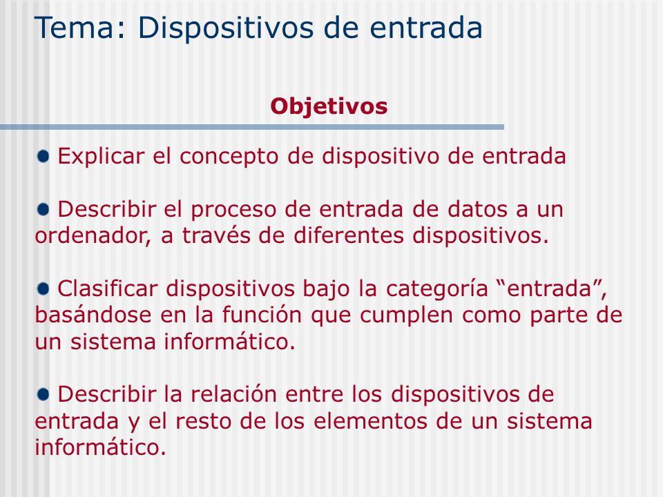 Tema: Dispositivos de entrada Biométrica Reconocimiento del patrón retinal Aplicaciones