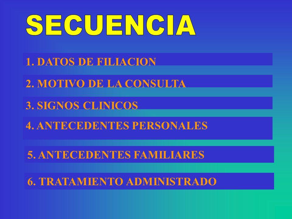 1. DATOS DE FILIACION 2. MOTIVO DE LA CONSULTA 3. SIGNOS CLINICOS 4. ANTECEDENTES PERSONALES 5. ANTECEDENTES FAMILIARES 6. TRATAMIENTO ADMINISTRADO