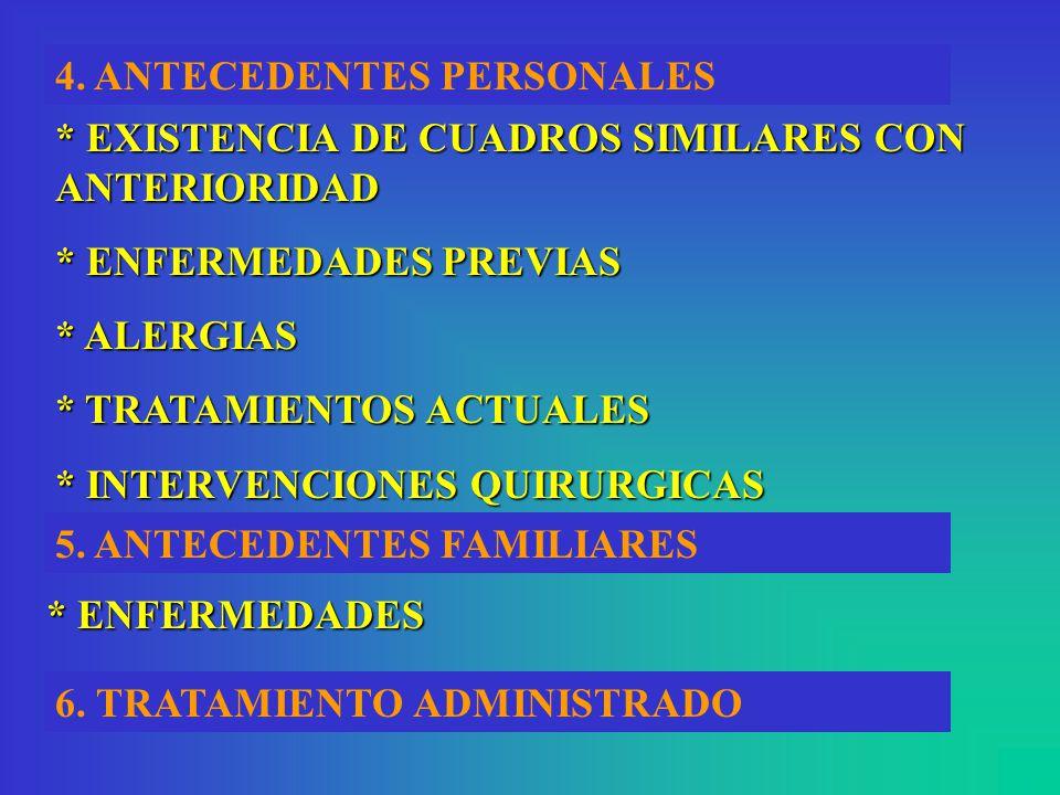 5. ANTECEDENTES FAMILIARES * EXISTENCIA DE CUADROS SIMILARES CON ANTERIORIDAD * ENFERMEDADES PREVIAS * ALERGIAS * TRATAMIENTOS ACTUALES * INTERVENCION