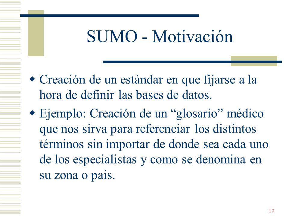 10 SUMO - Motivación Creación de un estándar en que fijarse a la hora de definir las bases de datos. Ejemplo: Creación de un glosario médico que nos s